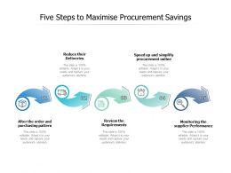 Five Steps To Maximise Procurement Savings