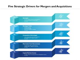 Five Strategic Drivers For Mergers And Acquisitions