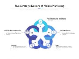 Five Strategic Drivers Of Mobile Marketing