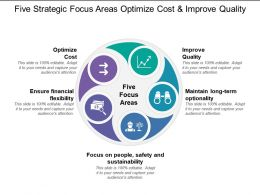 Five Strategic Focus Areas Optimize Cost And Improve Quality