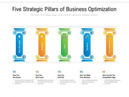 Five Strategic Pillars Of Business Optimization