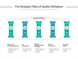 Five Strategic Pillars Of Quality Workplace
