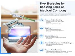 Five Strategies For Boosting Sales Of Medical Company
