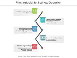 Five Strategies For Business Operation
