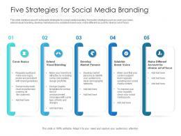 Five Strategies For Social Media Branding