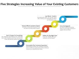 Five Strategies Increasing Value Of Your Existing Customers