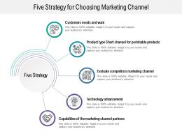 Five Strategy For Choosing Marketing Channel