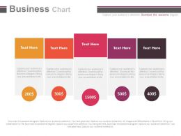 Five Tags With Dollar Values Business Chart Powerpoint Slides