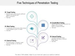 Five Techniques Of Penetration Testing