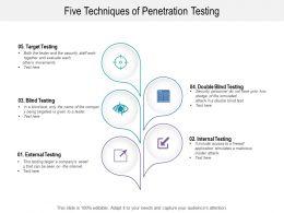 Five Techniques Of Penetration Testing