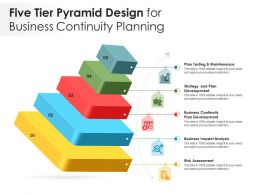 Five Tier Pyramid Design For Business Continuity Planning