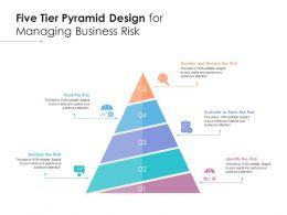 Five Tier Pyramid Design For Managing Business Risk