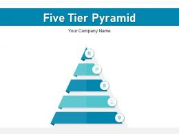 Five Tier Pyramid Strategic Management Analyse Information Evaluate Communication