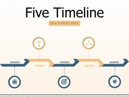 Five Timeline Growth Organization Revenue Product Communication Investment