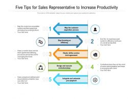 Five Tips For Sales Representative To Increase Productivity