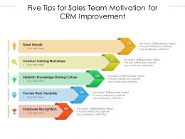 Five Tips For Sales Team Motivation For CRM Improvement