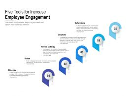Five Tools For Increase Employee Engagement