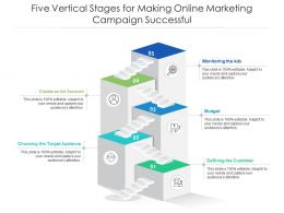 Five Vertical Stages For Making Online Marketing Campaign Successful