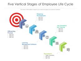 Five Vertical Stages Of Employee Life Cycle