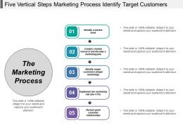 Five Vertical Steps Marketing Process Identify Target Customers