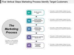 five_vertical_steps_marketing_process_identify_target_customers_Slide01