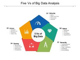 Five Vs Of Big Data Analysis