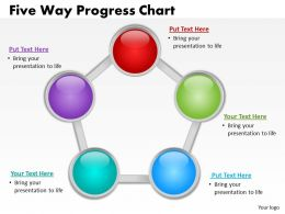 Five Way Progress Chart 13