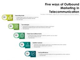 Five Ways Of Outbound Marketing In Telecommunication