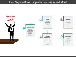 Five Ways To Boost Employee Motivation And Moral
