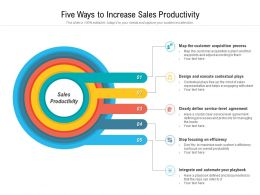 Five Ways To Increase Sales Productivity