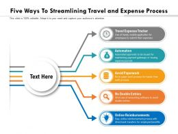 Five Ways To Streamlining Travel And Expense Process