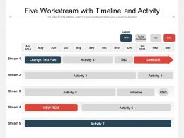 Five Workstream With Timeline And Activity