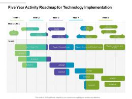 Five Year Activity Roadmap For Technology Implementation