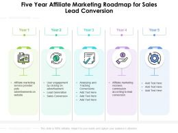 Five Year Affiliate Marketing Roadmap For Sales Lead Conversion