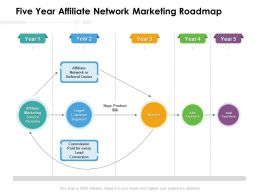 Five Year Affiliate Network Marketing Roadmap