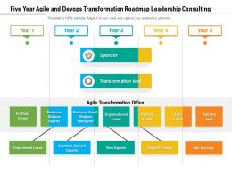 Five Year Agile And Devops Transformation Roadmap Leadership Consulting
