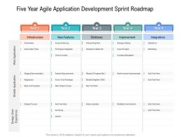 Five Year Agile Application Development Sprint Roadmap