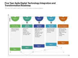 Five Year Agile Digital Technology Integration And Transformation Roadmap