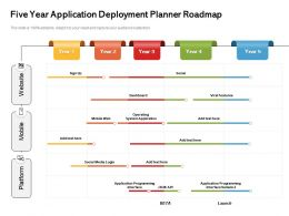 Five Year Application Deployment Planner Roadmap