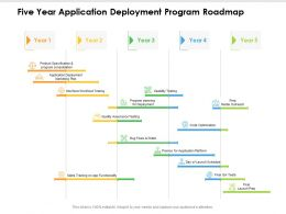 Five Year Application Deployment Program Roadmap