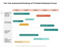 Five Year Assessment Roadmap Of IT Enabled Enterprise Process
