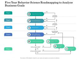 Five Year Behavior Science Roadmapping To Analyze Business Goals
