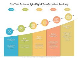 Five Year Business Agile Digital Transformation Roadmap