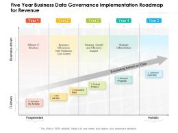 Five Year Business Data Governance Implementation Roadmap For Revenue