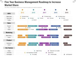 Five Year Business Management Roadmap To Increase Market Share