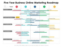Five Year Business Online Marketing Roadmap