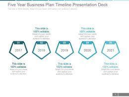 Five Year Business Plan Timeline Presentation Deck