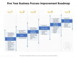 Five Year Business Process Improvement Roadmap