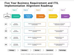 Five Year Business Requirement And ITIL Implementation Alignment Roadmap
