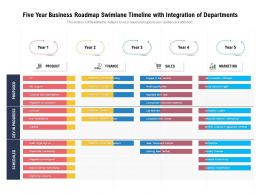 Five Year Business Roadmap Swimlane Timeline With Integration Of Departments